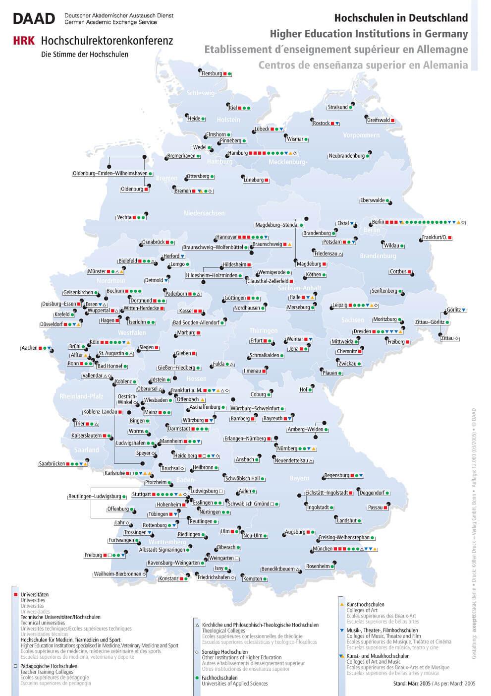 университеты германии